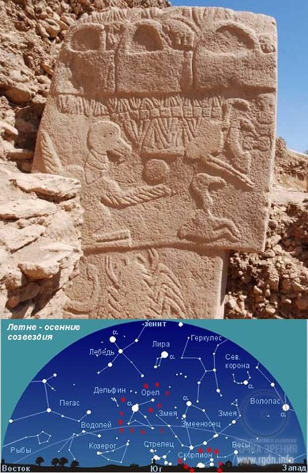 Расположение созвездия Орла по отношению к созвездию Скорпиона (наше время)
