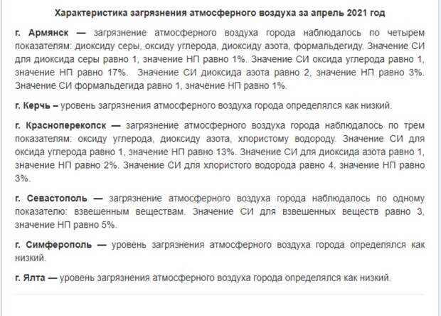 Гидрометцентр заявил о загрязнении воздуха в Крыму