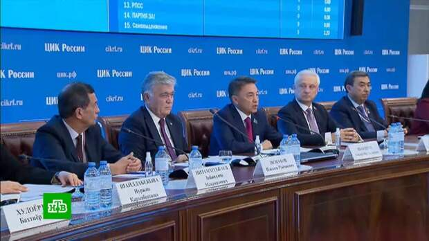 В Госдуму проходят 5 партий, у ЕР — больше 300 мест