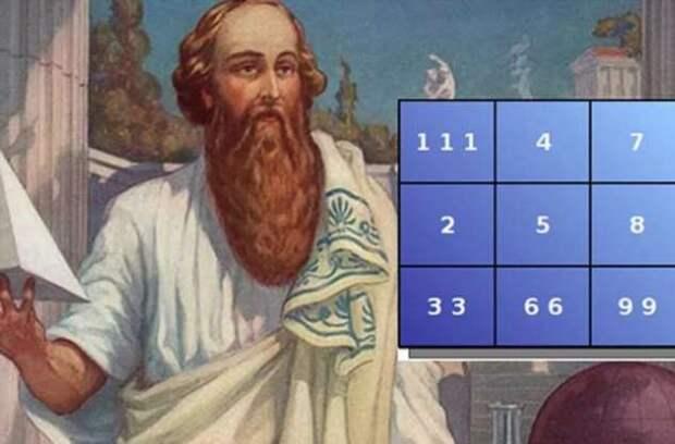 Квадрат Пифагора: о каких тайнах расскажет и как правильно его составить