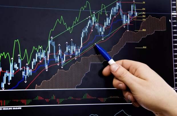 фондовый рынок, акции, рекомендации