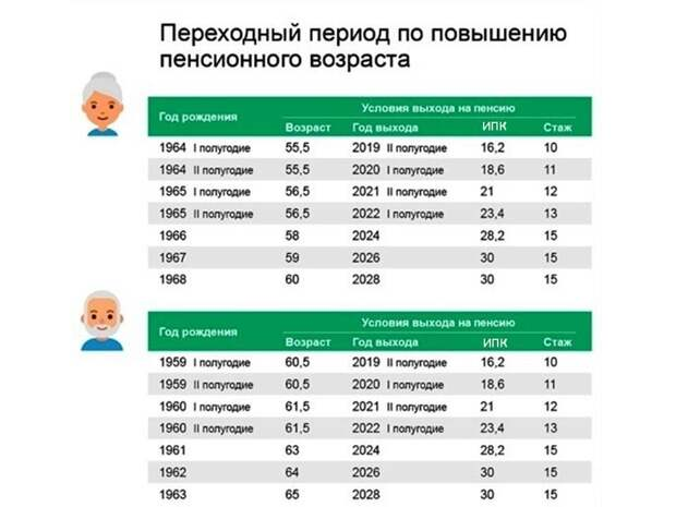 http://www.pfrf.ru/files/branches/moscow/5654.jpg