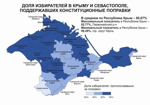 География поддержки конституционных поправок в Республике Крым