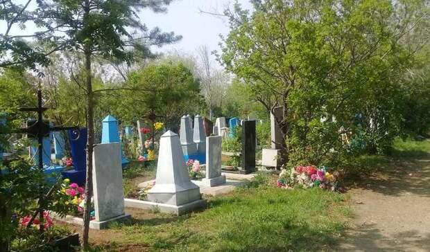 Насоревнованиях покопанию могил определены лучшие могильщики России