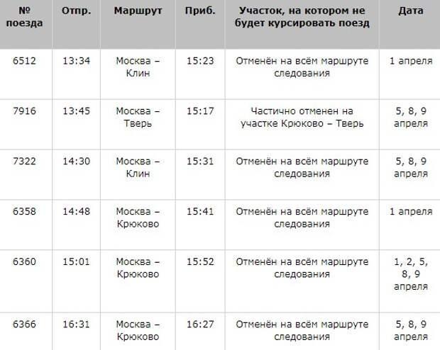 Расписание электричек от станции Ховрино изменится в апреле