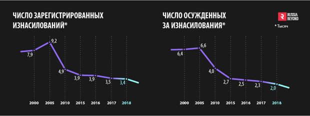 Как в России происходит половое воспитание