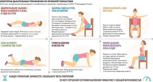 Пульмонолог: Простая гимнастика поможет восстановить легкие