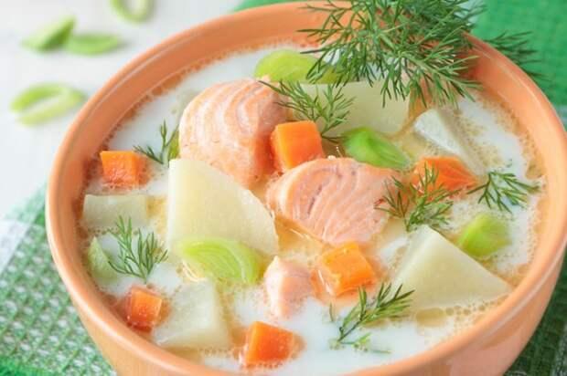 12 месяцев финской кухни