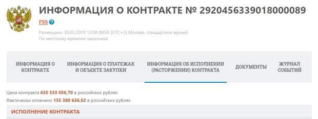 Новый губернатор Севастополя получил повод урезать финансирование ЛДПР