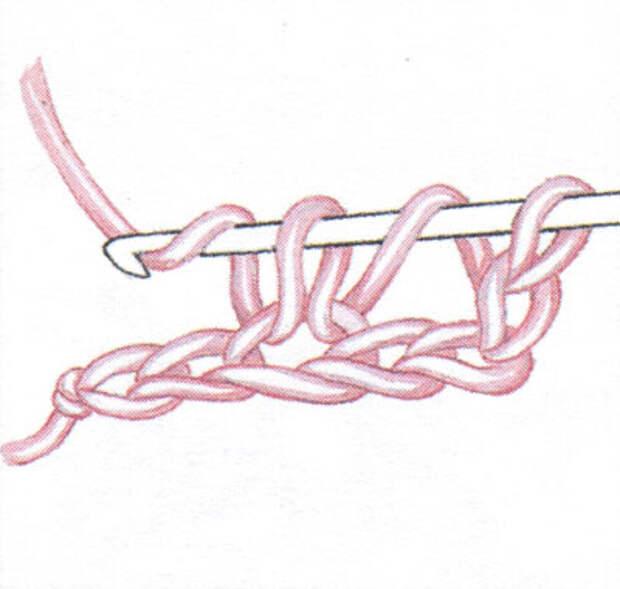Столбик с накидом (фото 1)