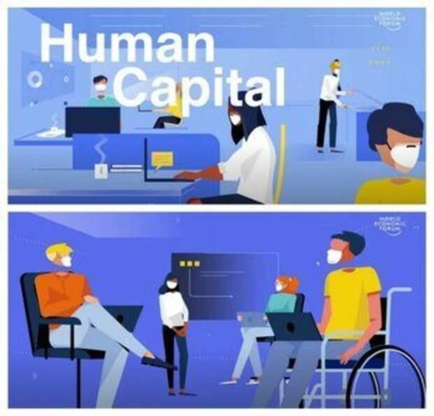 капитал человеческий