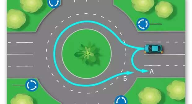Изучаем ПДД. Развернуться на круге или перед ним?