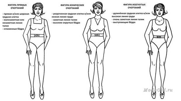 Правила стиля для невысоких женщин