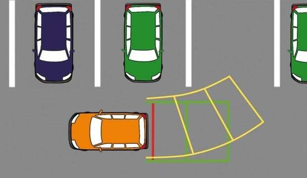 5 способов справиться с параллельной парковкой