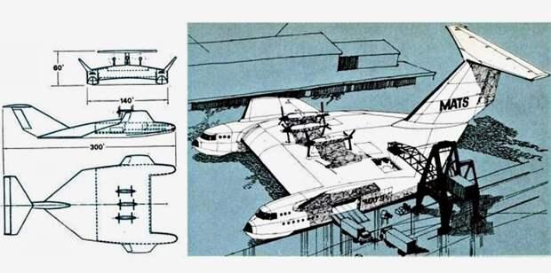 Таким представлялось развитие экранопланов Александра Липпиша вбольшем масштабе