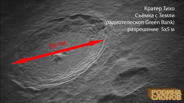 Национальная обсерватория США подставила НАСА со снимками Луны