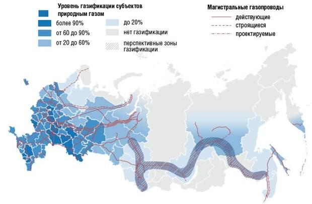 Газификация России, перспективная экономика и антиковидная коалиция