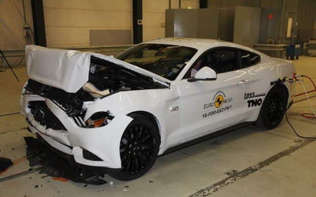 Ford Mustang в краш-тестах Euro NCAP: когда «двойка» – это не так уж плохо