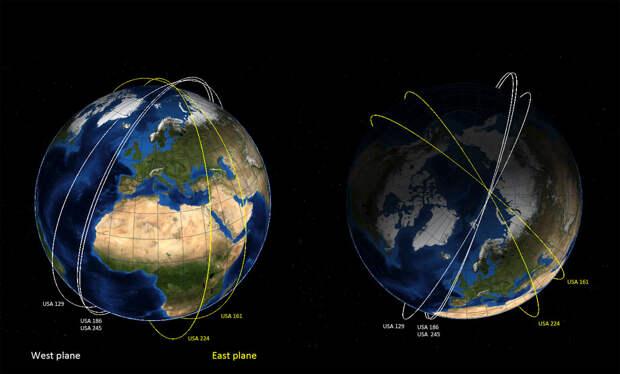 Прямо сейчас на околоземной орбите разыгрывается история, очень похожая на сюжет из «Звездных войн»