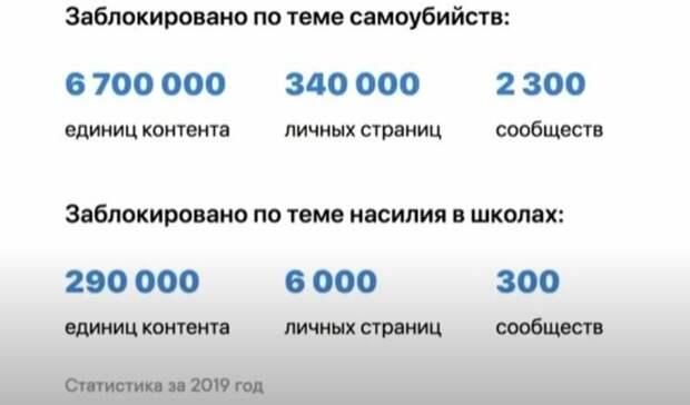 Последний звонок: трагедия вКазани заставила учителей Башкирии промониторить соцсети