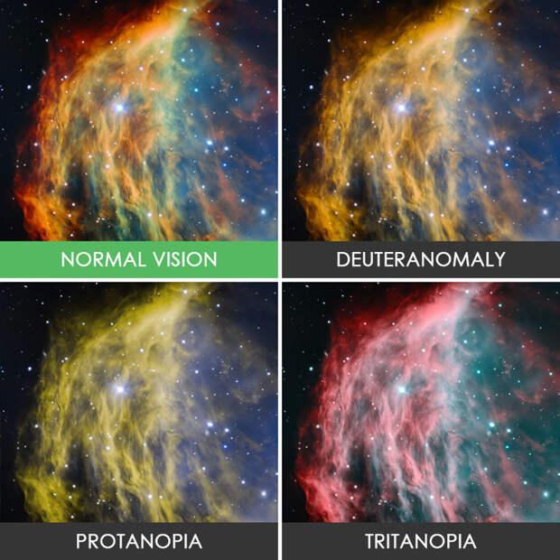 33. Туманность Медуза дальтонизм, люди, мир