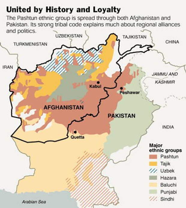 Этническая карта Афганистана и Пакистана - идея просится сама собой!