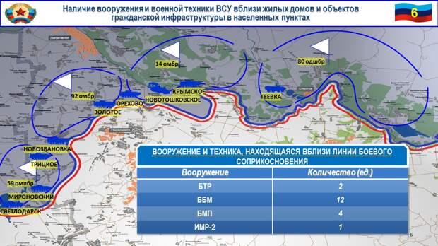 Сводка за неделю от военкора Маг о событиях в ДНР и ЛНР 07.05.21 – 13.05.21