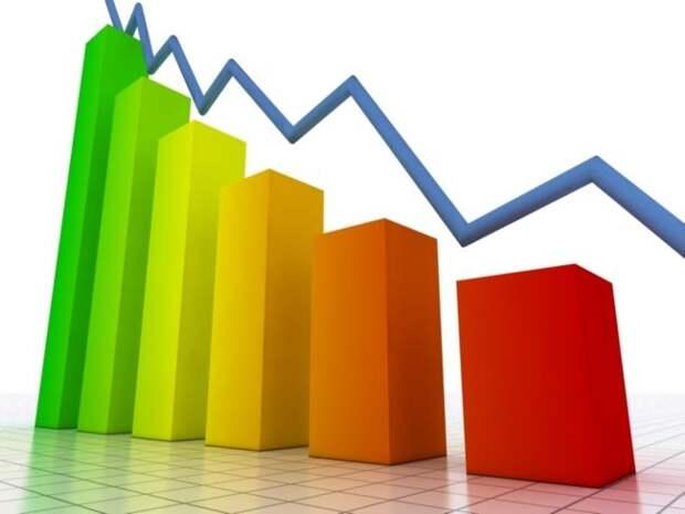 Госдолг Белоруссии резко дешевеет, и долларовый— сильнее рублевого