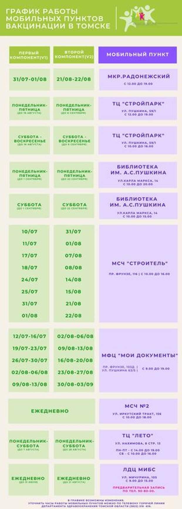 Два новых пункта вакцинации от коронавируса открываются в Томске