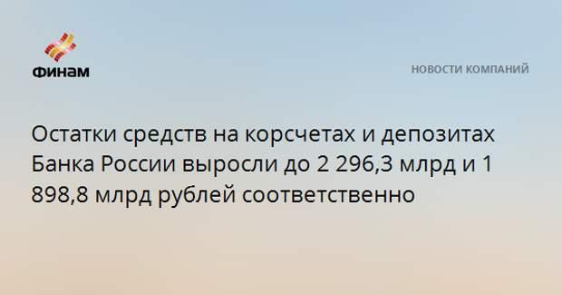 Остатки средств на корсчетах и депозитах Банка России выросли до 2 296,3 млрд и 1 898,8 млрд рублей соответственно