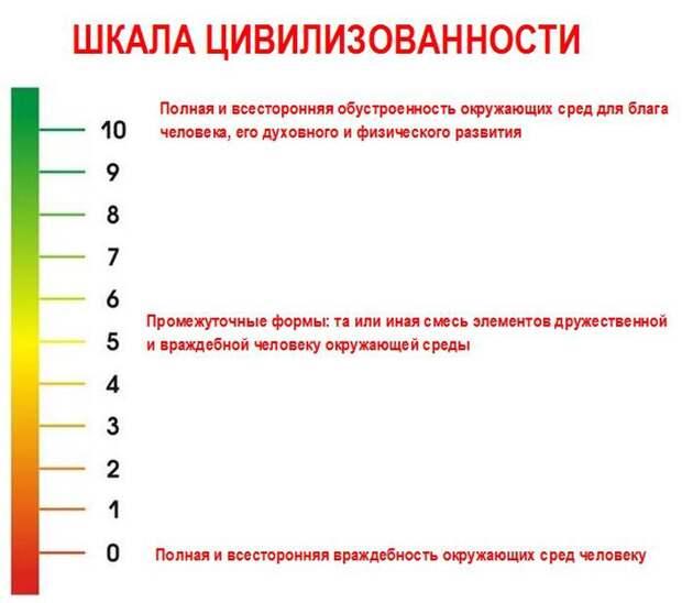 СССР: будущее в прошедшем?