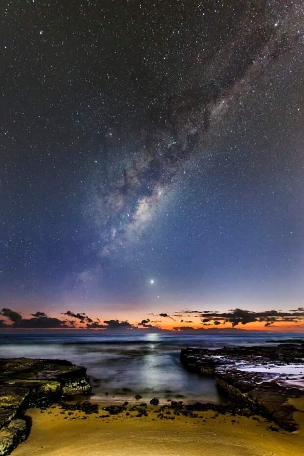Астрономическое выравнивание пяти планет