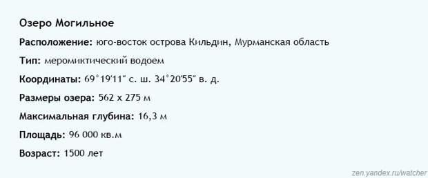 Данные озера Могильное. Инфографика автора