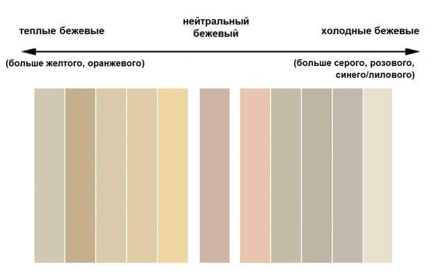 Секреты бежевого цвета: с чем сочетать, как подбирать к внешности
