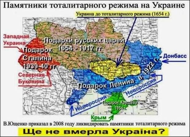 Берл Лазар, как свидомый украинец
