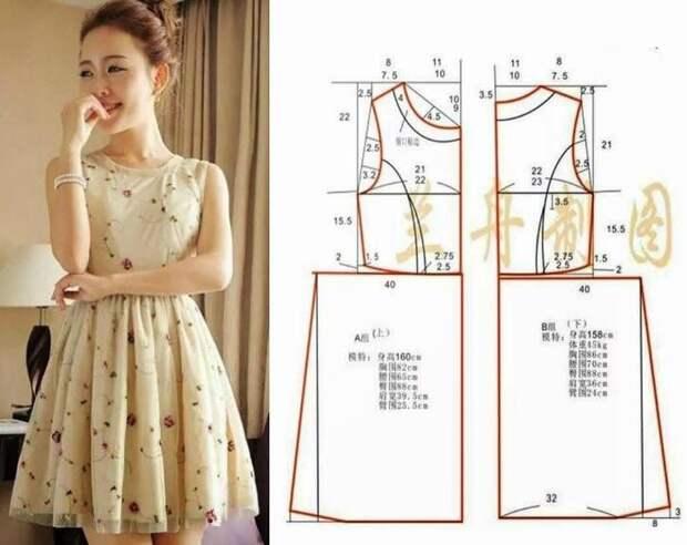 Простая выкройка платьяПростая выкройка платья