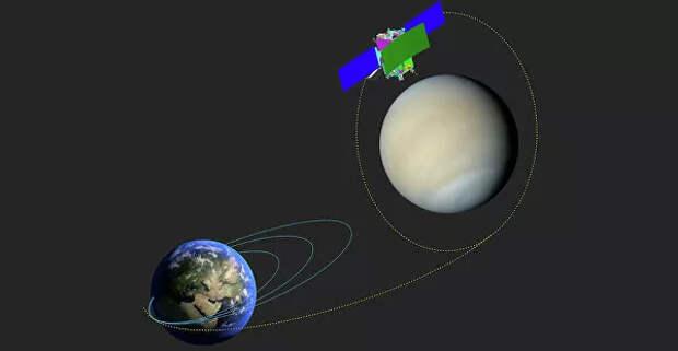 Возвращение в ад. Почему супердержавы засобирались на Венеру