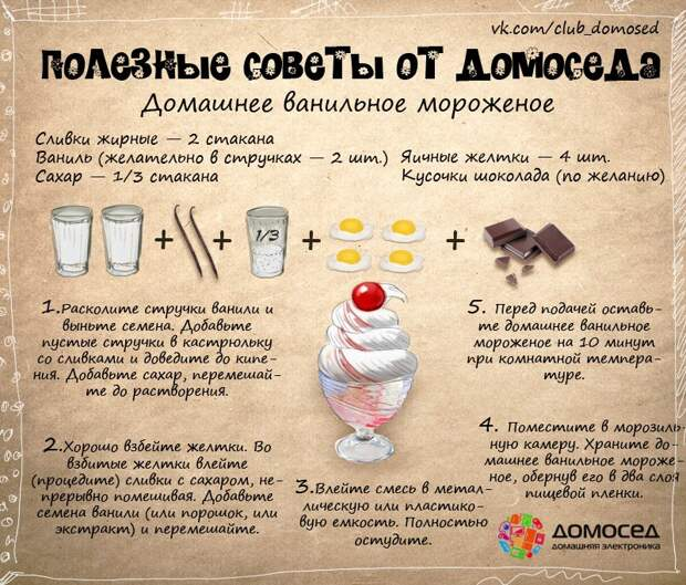 Домашнее ванильное мороженое