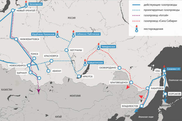 Сила Сибири 2 Газпром