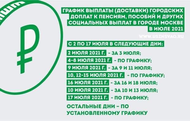 В УСЗН по СВАО сообщили график выплат в июле