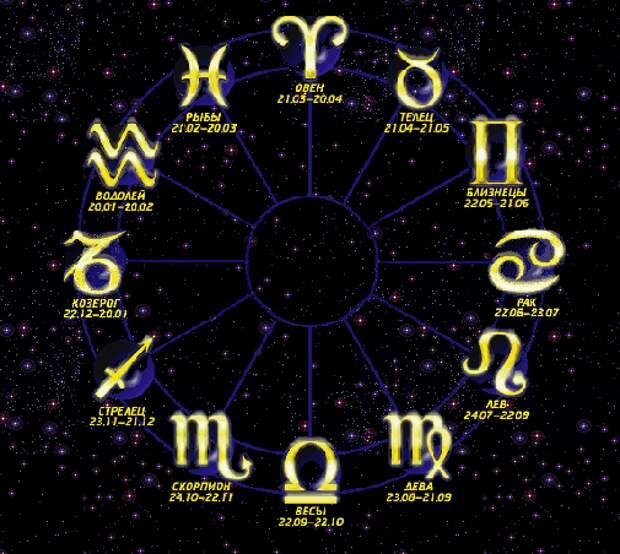 Каким знакам зодиака не следует доверять.