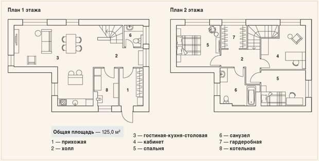 Компактный дом в черте города