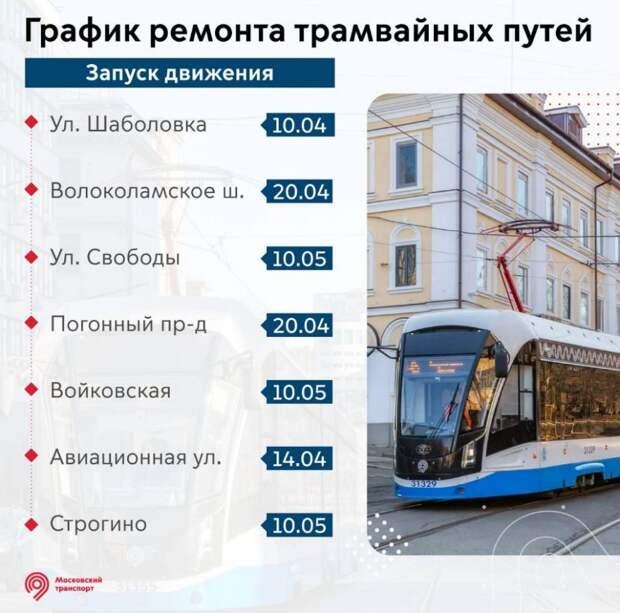 Трамваи начнут курсировать по новым путям в Войковском с середины мая
