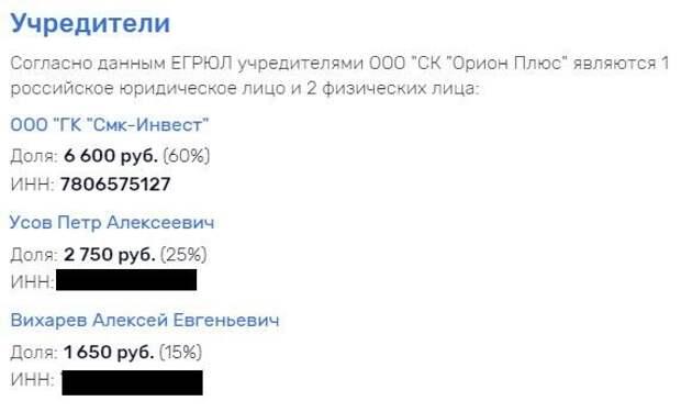 Петербургские дороги «мотают» на Усовых