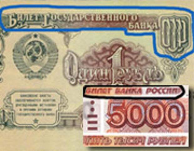 Что такое Центральный Банк России