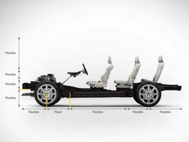 Volvo полностью обновит модельную линейку до 2018-го
