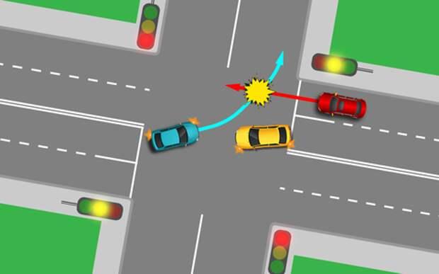 Самое популярное ДТП на светофоре: и кто же здесь виноват?