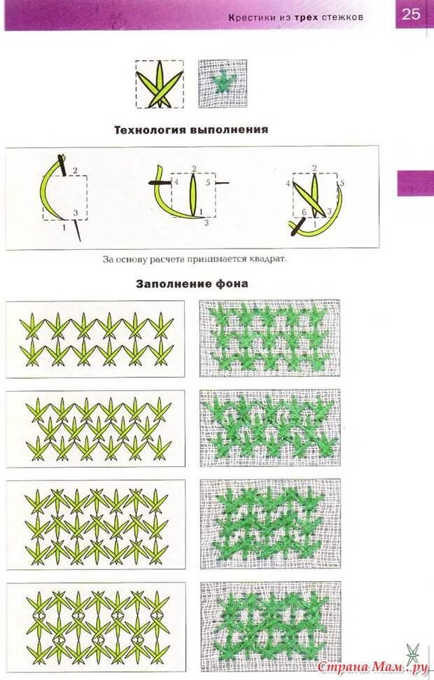 ВЫШИВАЙКА. Вышивка 100 видами крестика. Крестики из трёх стежков.