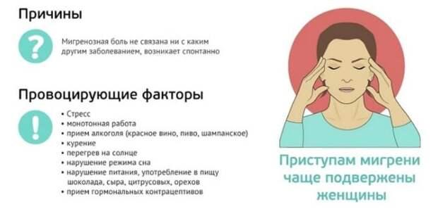 Кто от мигрени страдает, как мучительны приступы знает: 7 рецептов избежать приступа и забыть о головной боли