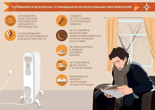Меры безопасности при использовании обогревателей